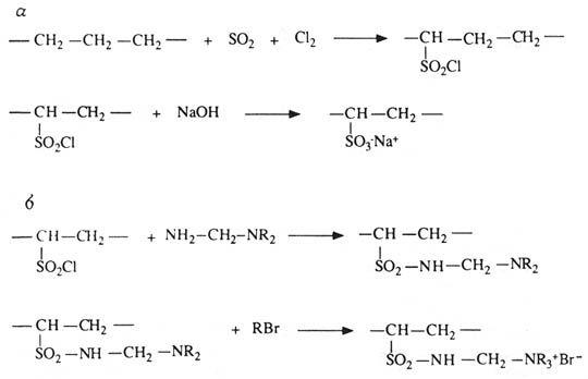 химическая модификация мембран