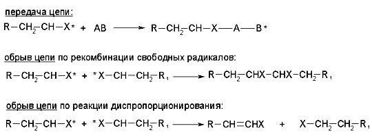 Методы получения полимеров и их превращений