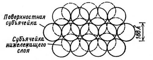 методы получения полимерных мембран